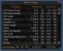 Addon Usage