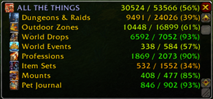 wow addon ALL THE THINGS