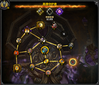 wow addon Artifact Progression Path