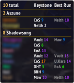 wow addon Broker_Keystones
