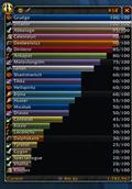 wow addon Details!: Raid Power Bars (plugin)