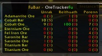 FuBar_OreTrackerFu