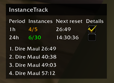 wow addon InstanceTrack