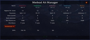 Method Alt Manager