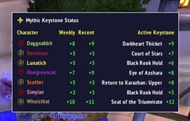 Mythic Keystone Status