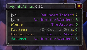 wow addon MythicMinus