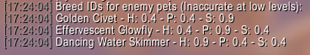 wow addon Pet Breed IDs