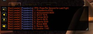 Pizza Per Second