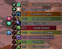 wow addon PvPGrid