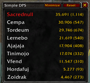 wow addon Simple Dps