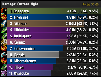 Wow Skada Damage Meter Addon Shadowlands Classic 2021