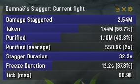 Skada Stagger