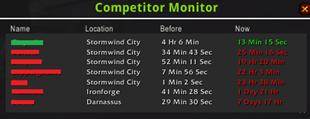 wow addon TradeSkillMaster_CompetitorTracker