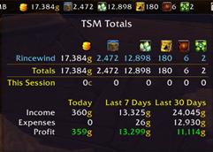 TradeSkillMaster_TotalsBroker